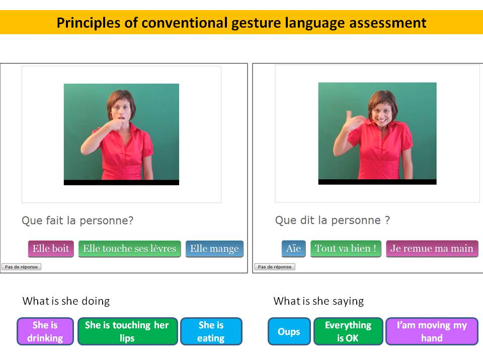 Exemple Gesture Language
